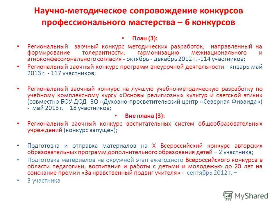 Научно-методическое сопровождение конкурсов профессионального мастерства – 6 конкурсов План (3): Региональный заочный конкурс методических разработок, направленный на формирование толерантности, гармонизацию межнационального и этноконфессионального с