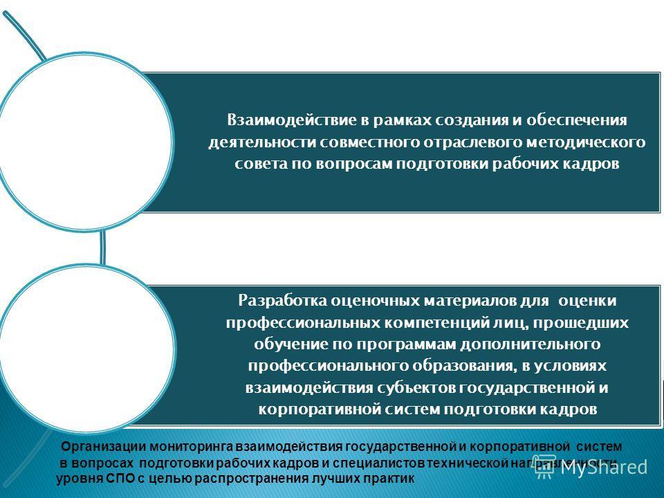 Взаимодействие в рамках создания и обеспечения деятельности совместного отраслевого методического совета по вопросам подготовки рабочих кадров Разработка оценочных материалов для оценки профессиональных компетенций лиц, прошедших обучение по программ