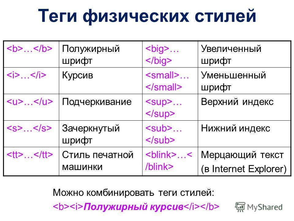Теги физических стилей … Полужирный шрифт … Увеличенный шрифт … Курсив … Уменьшенный шрифт … Подчеркивание … Верхний индекс … Зачеркнутый шрифт … Нижний индекс … Стиль печатной машинки … Мерцающий текст (в Internet Explorer) Можно комбинировать теги