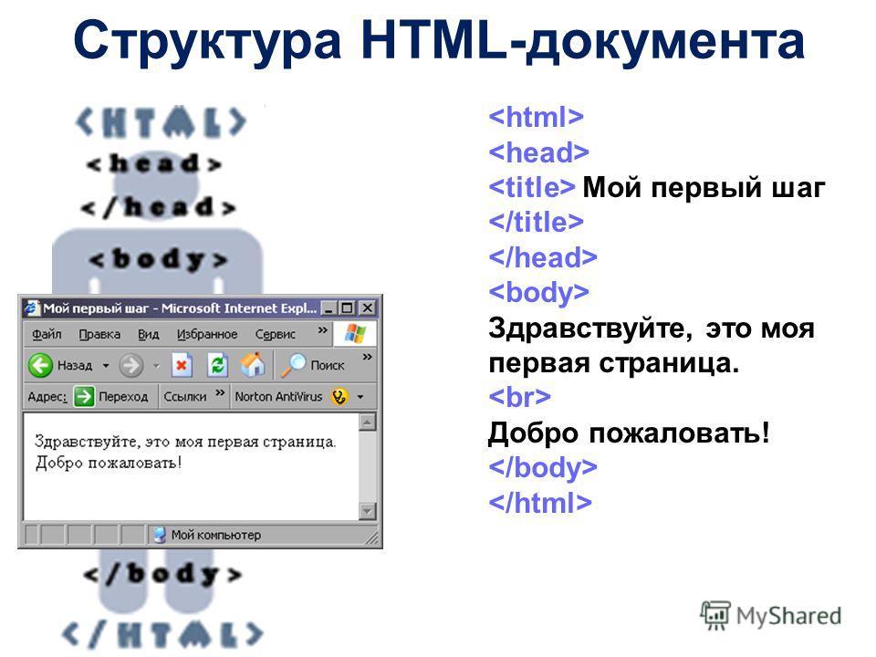 Мой первый шаг Здравствуйте, это моя первая страница. Добро пожаловать! Структура HTML-документа