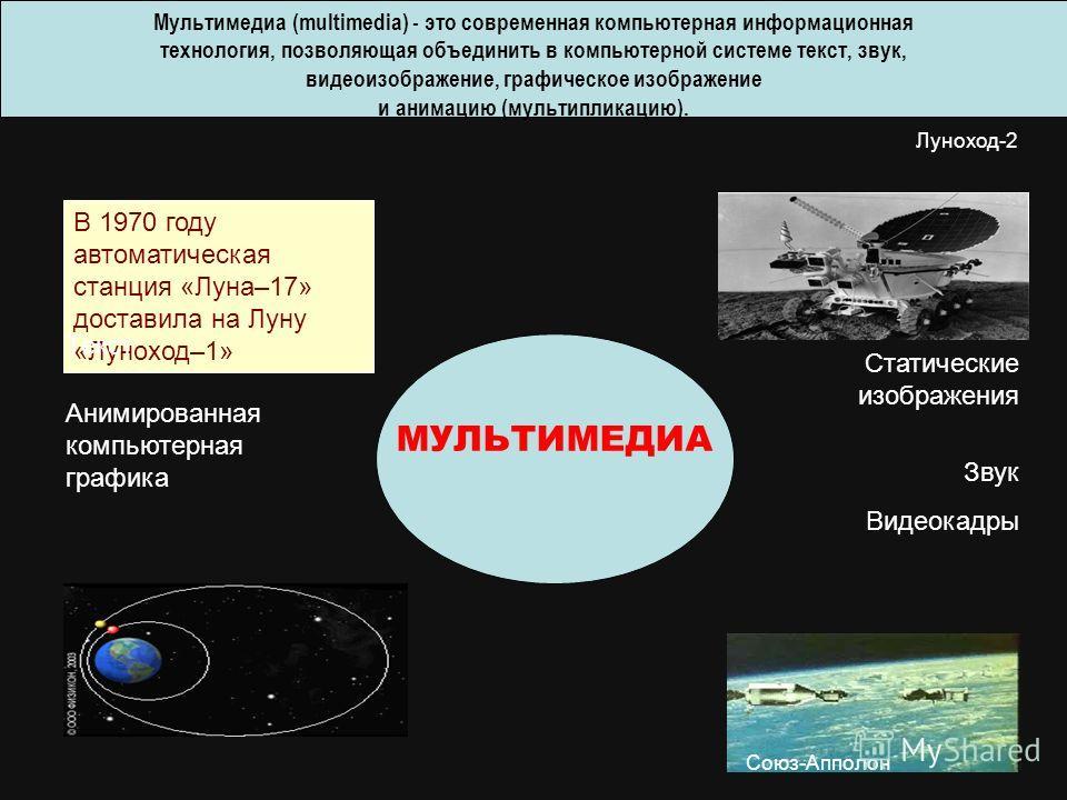 3 Звук Видеокадры Анимированная компьютерная графика Статические изображения В 1970 году автоматическая станция «Луна–17» доставила на Луну «Луноход–1» Текст Луноход-2 Союз-Апполон Мультимедиа (multimedia) - это современная компьютерная информационна