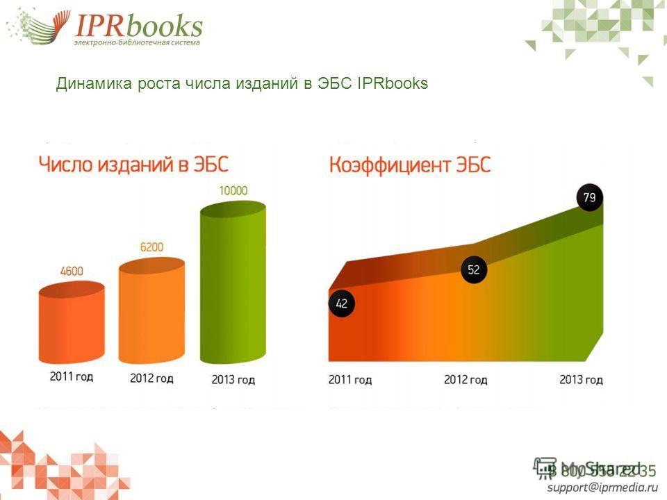 Динамика роста числа изданий в ЭБС IPRbooks