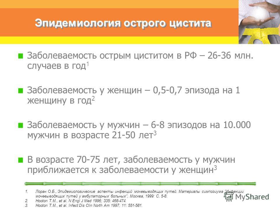 Эпидемиология острого цистита Заболеваемость острым циститом в РФ – 26-36 млн. случаев в год 1 Заболеваемость у женщин – 0,5-0,7 эпизода на 1 женщину в год 2 Заболеваемость у мужчин – 6-8 эпизодов на 10.000 мужчин в возрасте 21-50 лет 3 В возрасте 70