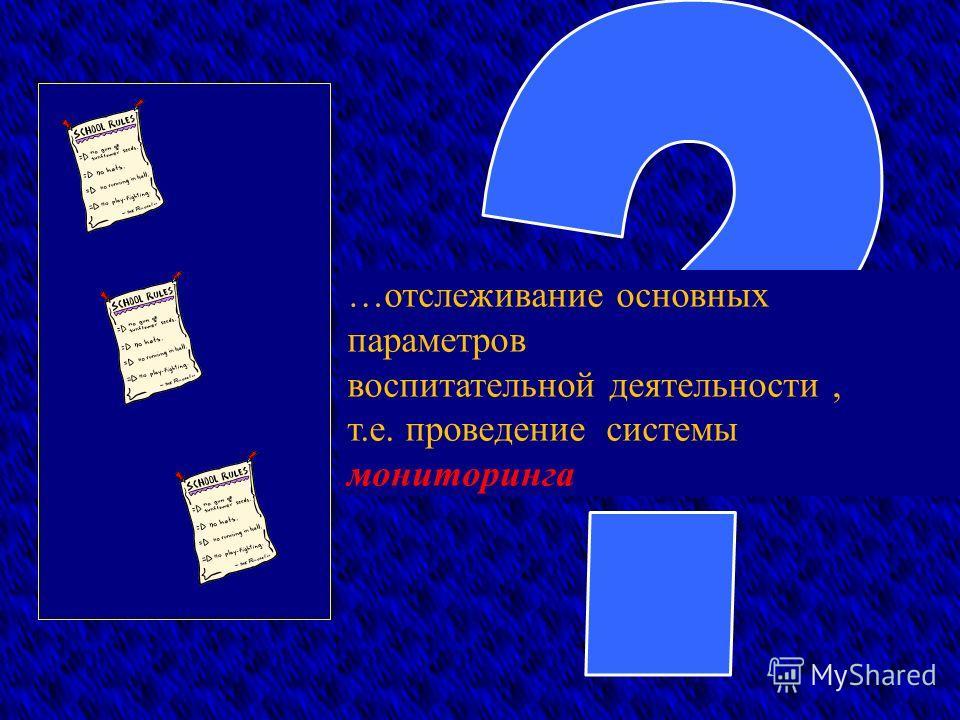 …отслеживание основных параметров воспитательной деятельности, т.е. проведение системы мониторинга