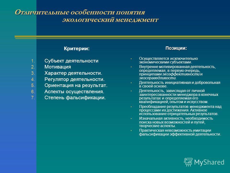 Отличительные особенности понятия экологический менеджмент Критерии: 1. Субъект деятельности 2. Мотивация 3. Характер деятельности. 4. Регулятор деятельности. 5. Ориентация на результат. 6. Аспекты осуществления. 7. Степень фальсификации.Позиции: Осу