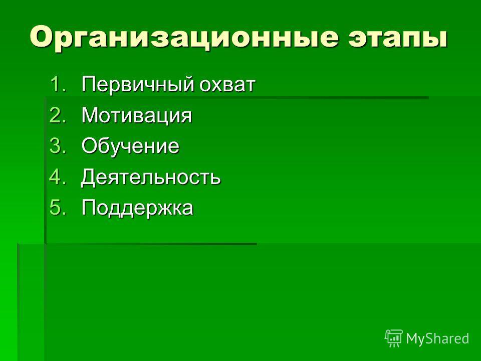 Организационные этапы 1.Первичный охват 2.Мотивация 3.Обучение 4.Деятельность 5.Поддержка