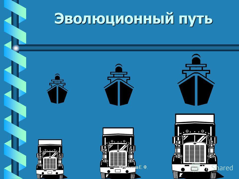 Эволюционный путь Кузнецова Е. Ф.
