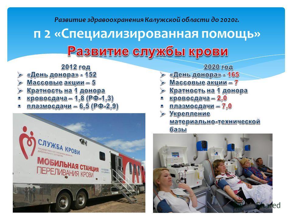 Развитие здравоохранения Калужской области до 2020г. п 2 «Специализированная помощь»
