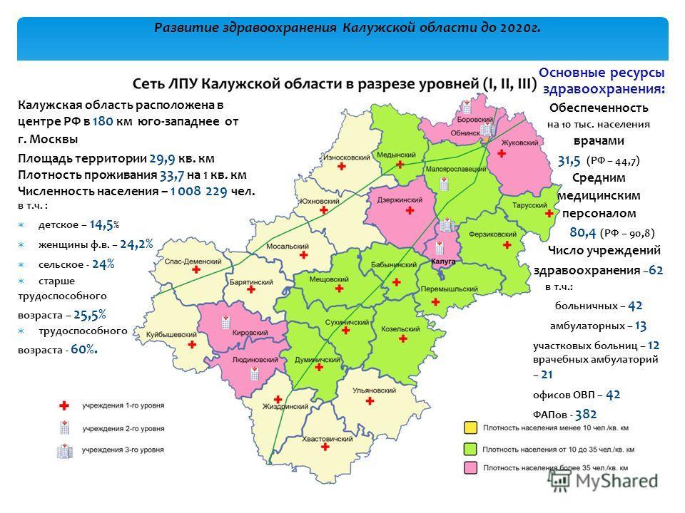 Калужская область расположена в центре РФ в 180 км юго-западнее от г. Москвы Площадь территории 29,9 кв. км Плотность проживания 33,7 на 1 кв. км Численность населения – 1 008 229 чел. в т.ч. : детское – 14,5 % женщины ф.в. – 24,2% сельское - 24% ста