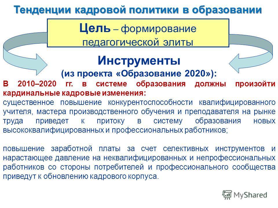 Тенденции кадровой политики в образовании Цель – формирование педагогической элиты Инструменты (из проекта «Образование 2020»): В 2010–2020 гг. в системе образования должны произойти кардинальные кадровые изменения: существенное повышение конкурентос