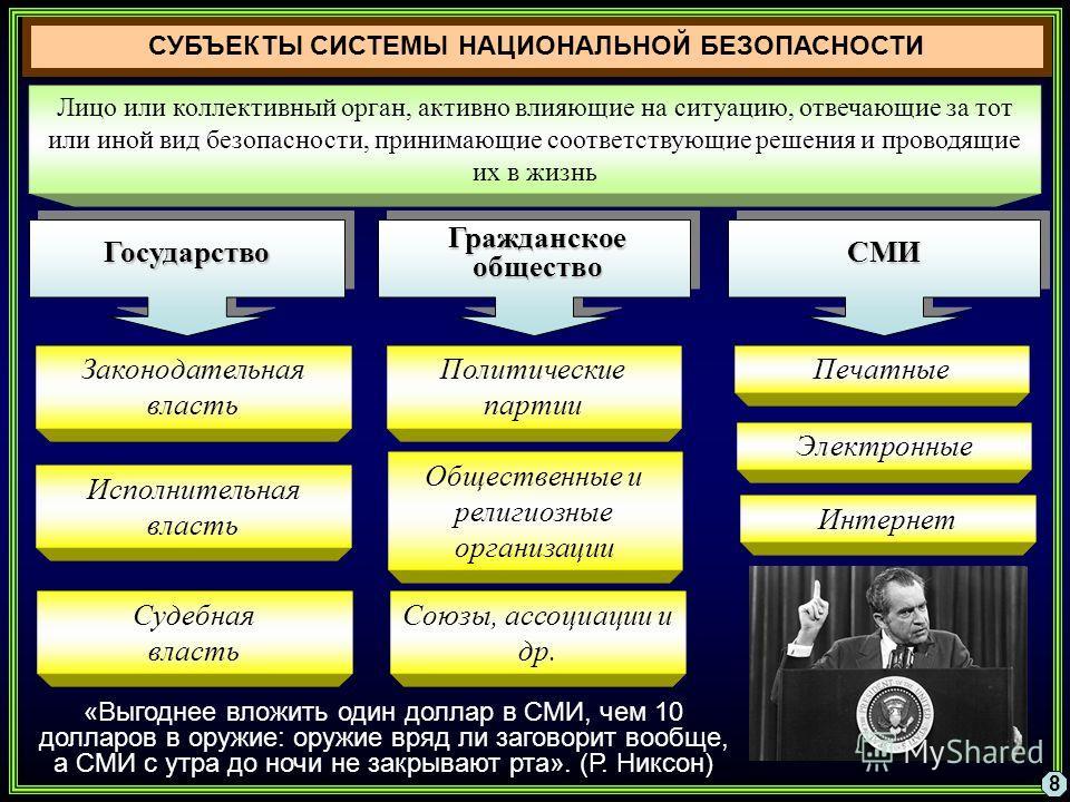 Лицо или коллективный орган, активно влияющие на ситуацию, отвечающие за тот или иной вид безопасности, принимающие соответствующие решения и проводящие их в жизнь 8 СУБЪЕКТЫ СИСТЕМЫ НАЦИОНАЛЬНОЙ БЕЗОПАСНОСТИ Гражданское общество Политические партии