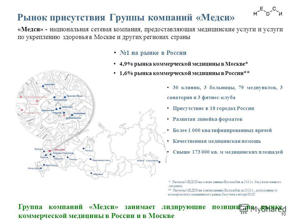 Группа компаний «Медси» занимает лидирующие позиции на рынке коммерческой медицины в России и в Москве Рынок присутствия Группы компаний «Медси» «Медси» - национальная сетевая компания, предоставляющая медицинские услуги и услуги по укреплению здоров