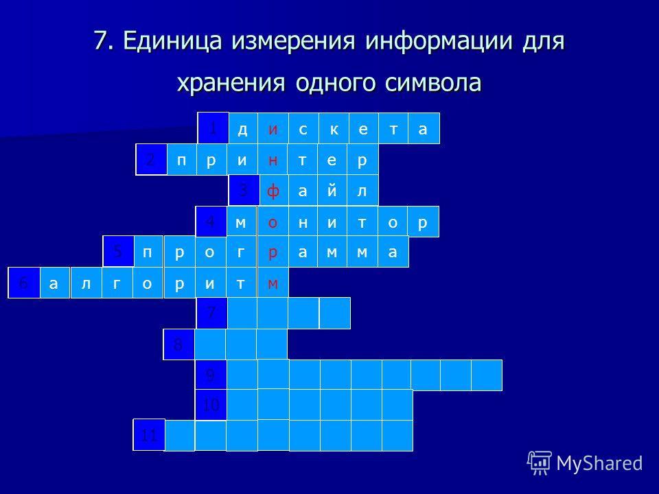 6. Совокупность четко сформулированных правил для решения задачи за конечное число шагов дискета принтер файл онитмор раммгароп 1 2 3 4 5 6 7 8 9 10 11 1 2 3 4 5 6 7 8 9 10 11