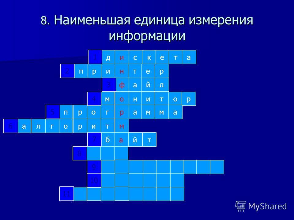 7. Единица измерения информации для хранения одного символа дискета принтер файл онитмор раммгароп мтриолга 1 2 3 4 5 6 7 8 9 10 11 1 2 3 4 5 6 7 8 9 10 11