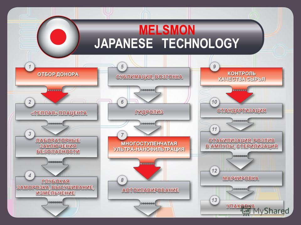 9 9 10 11 12 5 5 6 6 7 7 8 8 MELSMON JAPANESE TECHNOLOGY 1 1 2 2 3 3 4 4 13
