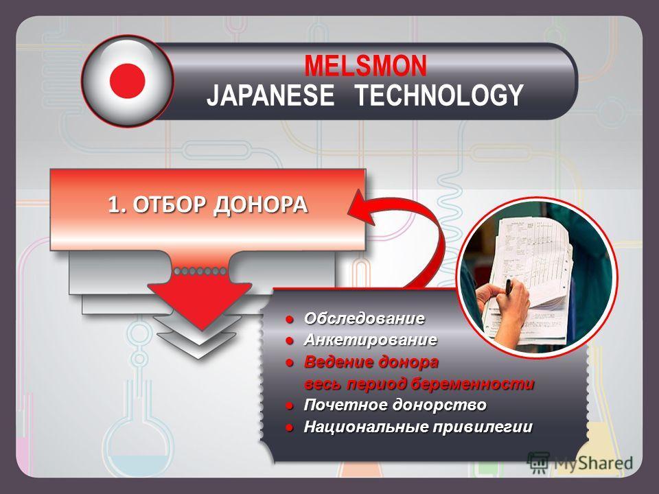 1. ОТБОР ДОНОРА ОбследованиеОбследование АнкетированиеАнкетирование Ведение донора весь период беременностиВедение донора весь период беременности Почетное донорствоПочетное донорство Национальные привилегииНациональные привилегии MELSMON JAPANESE TE