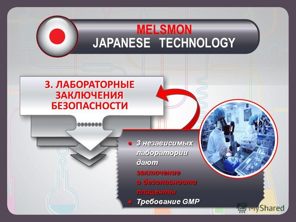 3. ЛАБОРАТОРНЫЕ ЗАКЛЮЧЕНИЯ БЕЗОПАСНОСТИ 3 независимых лаборатории дают заключение о безопасности плаценты3 независимых лаборатории дают заключение о безопасности плаценты Требование GMPТребование GMP MELSMON JAPANESE TECHNOLOGY