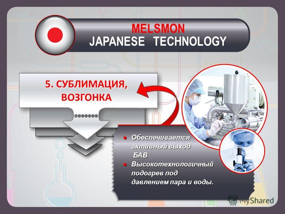 5. СУБЛИМАЦИЯ, ВОЗГОНКА Обеспечивается активный выход БАВОбеспечивается активный выход БАВ Высокотехнологичный подогрев под давлением пара и воды.Высокотехнологичный подогрев под давлением пара и воды. MELSMON JAPANESE TECHNOLOGY
