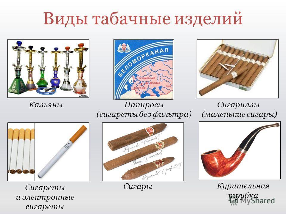 Виды табачные изделий КальяныПапиросы (сигареты без фильтра) Курительная трубка Сигары Сигареты и электронные сигареты Сигариллы (маленькие сигары)