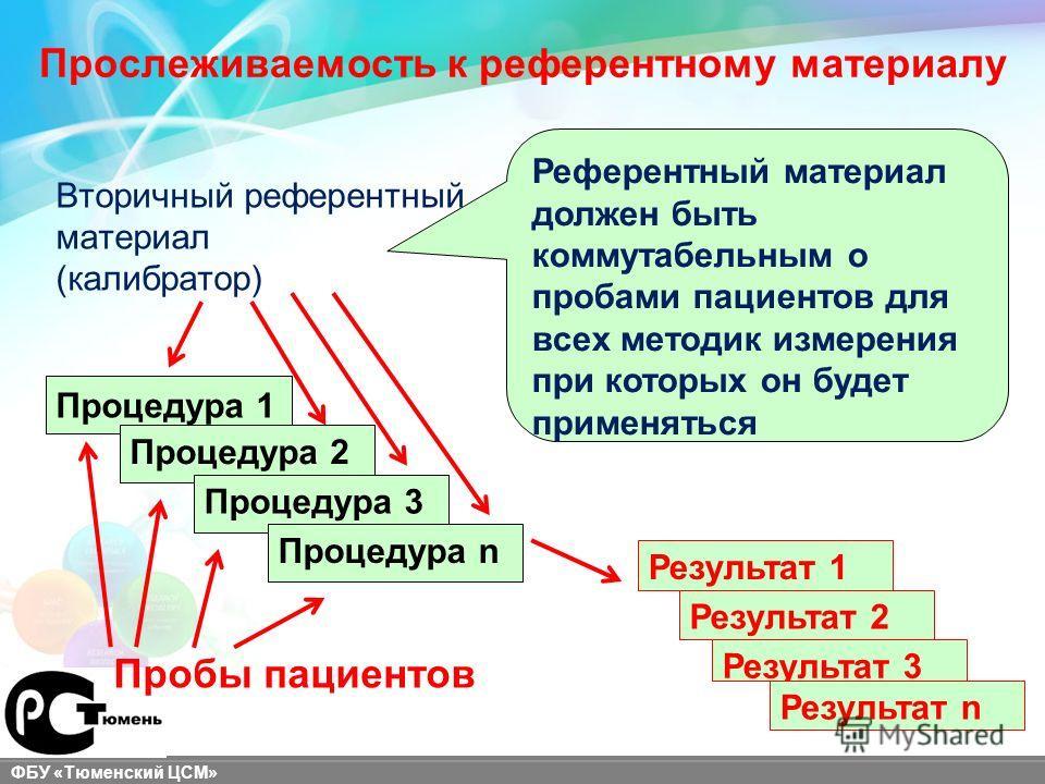 sigma-aldrich.com ФБУ «Тюменский ЦСМ» Прослеживаемость к референтному материалу Вторичный референтный материал (калибратор) Процедура 1 Пробы пациентов Референтный материал должен быть коммутабельным о пробами пациентов для всех методик измерения при