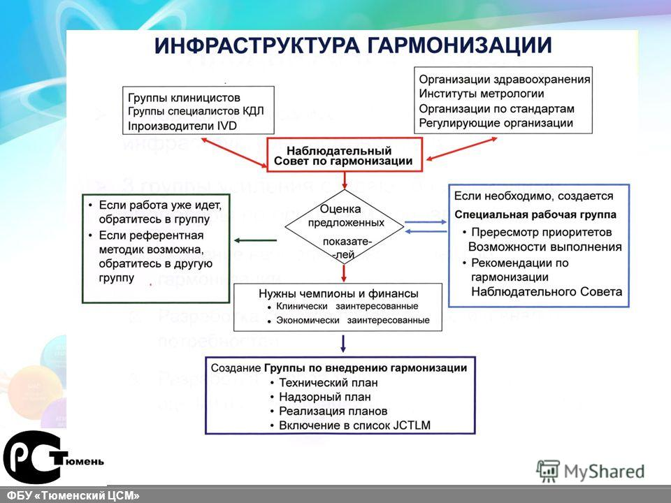 sigma-aldrich.com ФБУ «Тюменский ЦСМ»