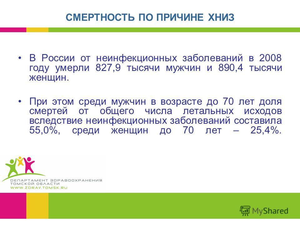 В России от неинфекционных заболеваний в 2008 году умерли 827,9 тысячи мужчин и 890,4 тысячи женщин. При этом среди мужчин в возрасте до 70 лет доля смертей от общего числа летальных исходов вследствие неинфекционных заболеваний составила 55,0%, сред