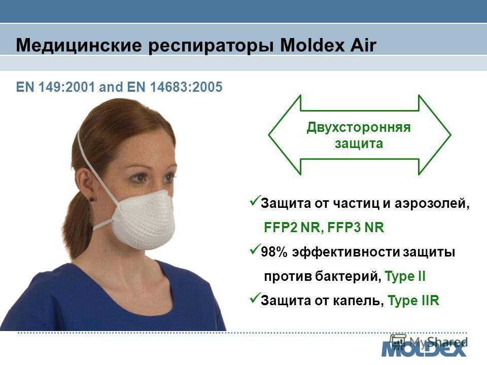 Защита от частиц и аэрозолей, FFP2 NR, FFP3 NR 98% эффективности защиты против бактерий, Type II Защита от капель, Type IIR Двухсторонняя защита Медицинские респираторы Moldex Air EN 149:2001 and EN 14683:2005