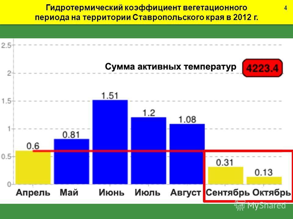 Гидротермический коэффициент вегетационного периода на территории Ставропольского края в 2012 г. Гидротермический коэффициент вегетационного периода на территории Ставропольского края в 2012 г. 4