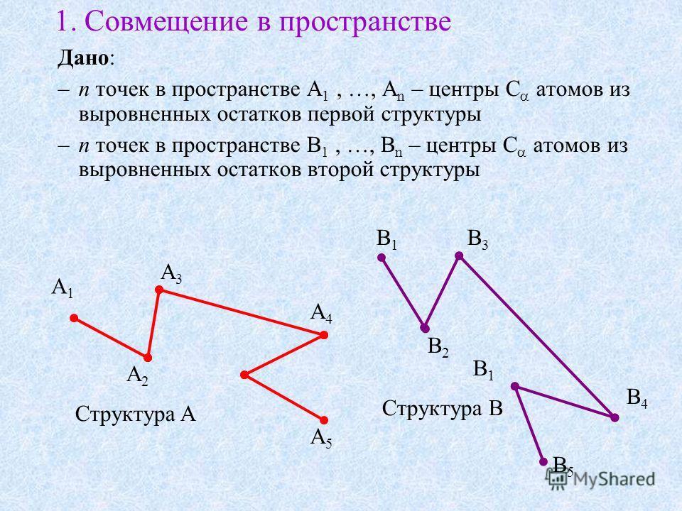 1. Совмещение в пространстве Дано: –n точек в пространстве A 1, …, A n – центры C атомов из выровненных остатков первой структуры –n точек в пространстве B 1, …, B n – центры C атомов из выровненных остатков второй структуры A1A1 A2A2 A3A3 A4A4 A5A5