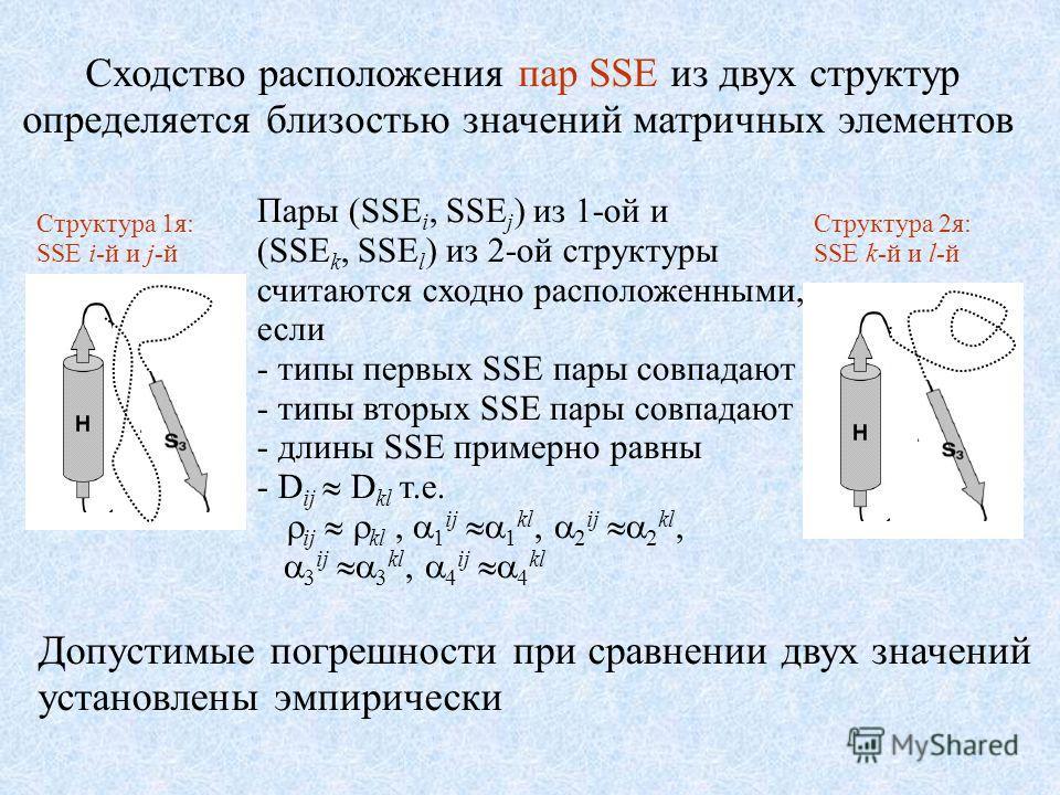 Сходство расположения пар SSE из двух структур определяется близостью значений матричных элементов Пары (SSE i, SSE j ) из 1-ой и (SSE k, SSE l ) из 2-ой структуры считаются сходно расположенными, если - типы первых SSE пары совпадают - типы вторых S