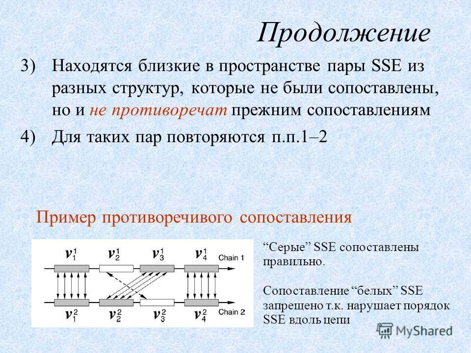 Продолжение 3)Находятся близкие в пространстве пары SSE из разных структур, которые не были сопоставлены, но и не противоречат прежним сопоставлениям 4)Для таких пар повторяются п.п.1–2 Пример противоречивого сопоставления Серые SSE сопоставлены прав