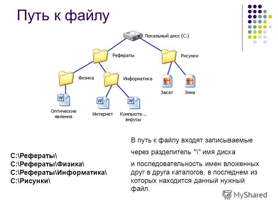 Путь к файлу В путь к файлу входят записываемые через разделитель