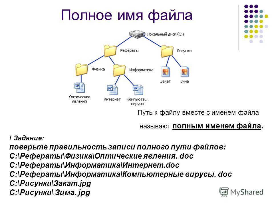 Полное имя файла Путь к файлу вместе с именем файла называют полным именем файла. ! Задание: поверьте правильность записи полного пути файлов: C:\Рефераты\Физика\Оптические явления. doc C:\Рефераты\Информатика\Интернет.doc C:\Рефераты\Информатика\Ком