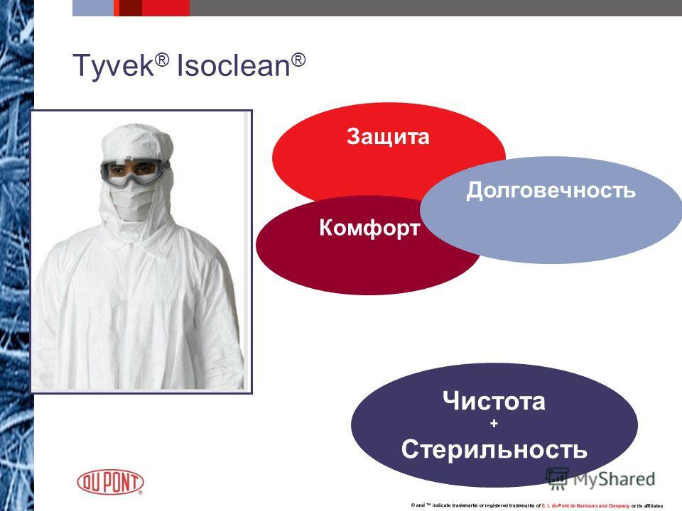 ® and indicate trademarks or registered trademarks of E. I. du Pont de Nemours and Company or its affiliates Tyvek ® Isoclean ® Защита Комфорт Чистота + Стерильность Долговечность