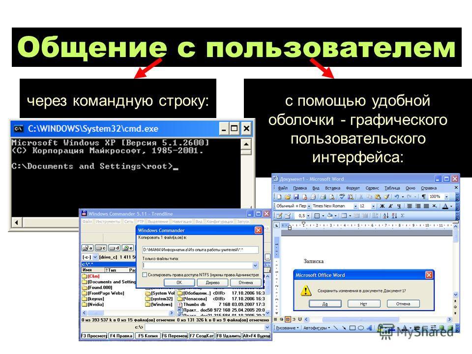 через командную строку: с помощью удобной оболочки - графического пользовательского интерфейса: Общение с пользователем