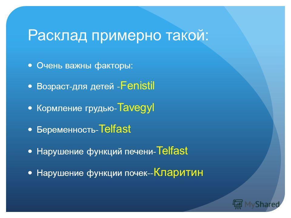 Расклад примерно такой: Очень важны факторы: Возраст-для детей - Fenistil Кормление грудью- Tavegyl Беременность- Telfast Нарушение функций печени- Telfast Нарушение функции почек-- Кларитин