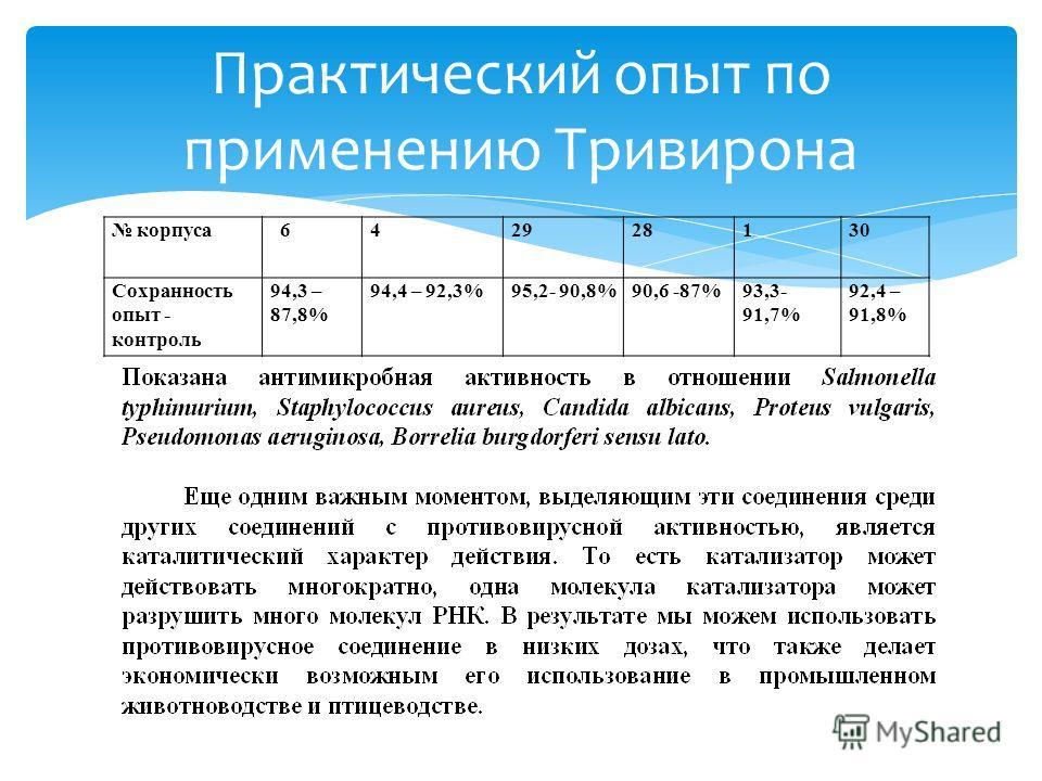 Практический опыт по применению Тривирона корпуса 642928130 Сохранность опыт - контроль 94,3 – 87,8% 94,4 – 92,3%95,2- 90,8%90,6 -87%93,3- 91,7% 92,4 – 91,8%