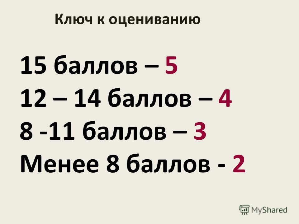 Ключ к оцениванию 15 баллов – 5 12 – 14 баллов – 4 8 -11 баллов – 3 Менее 8 баллов - 2