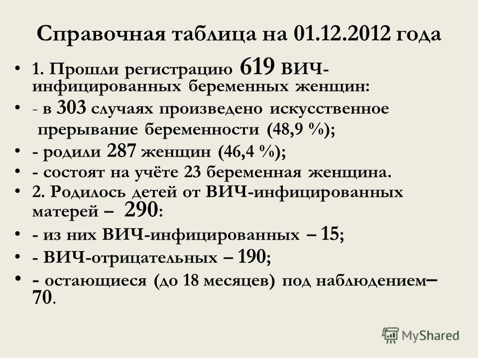 Справочная таблица на 01.12.2012 года 1. Прошли регистрацию 619 ВИЧ- инфицированных беременных женщин: - в 303 случаях произведено искусственное прерывание беременности (48,9 %); - родили 287 женщин (46,4 %); - состоят на учёте 23 беременная женщина.