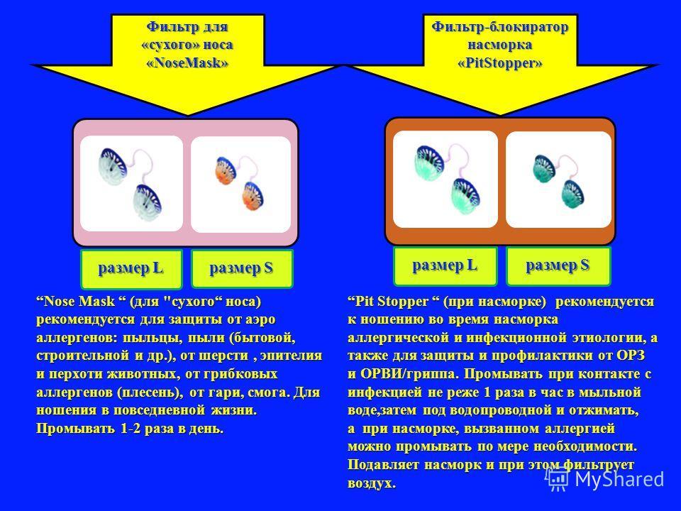 размер L размер S размер L размер S Фильтр для «сухого» носа «NoseMask» Фильтр-блокиратор насморка «PitStopper» Nose Mask (для