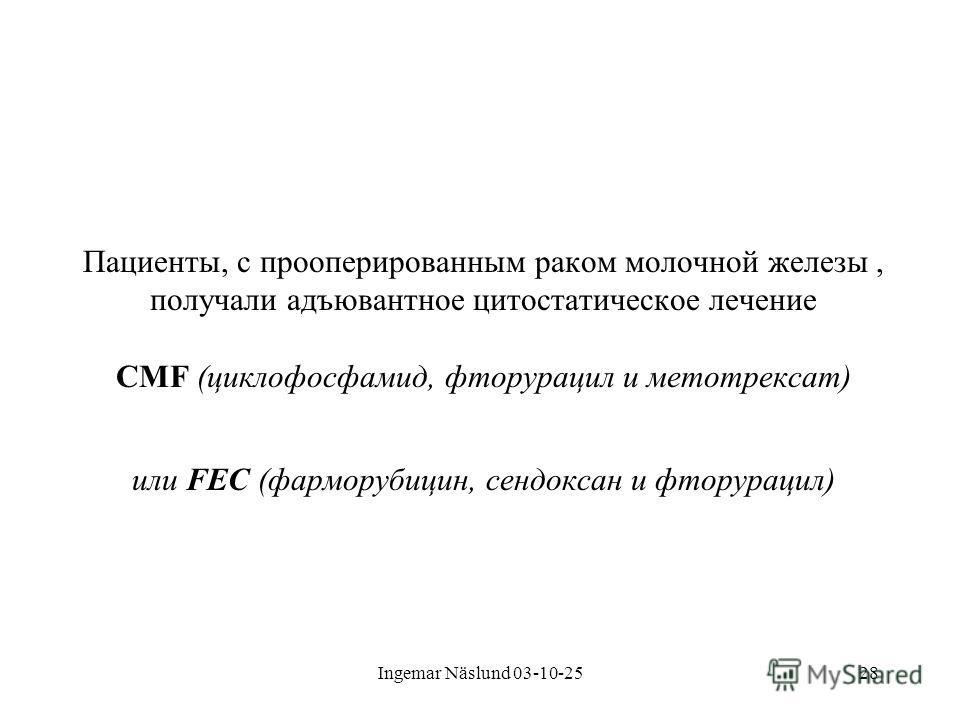 Ingemar Näslund 03-10-2528 Пациенты, с прооперированным раком молочной железы, получали адъювантное цитостатическое лечение CMF (циклофосфамид, фторурацил и метотрексат) или FEC (фарморубицин, сендоксан и фторурацил)