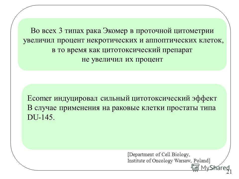 Ecomer индуцировал сильный цитотоксический эффект В случае применения на раковые клетки простаты типа DU-145. 21 [Department of Cell Biology, Institute of Oncology Warsaw, Poland] Во всех 3 типах рака Экомер в проточной цитометрии увеличил процент не