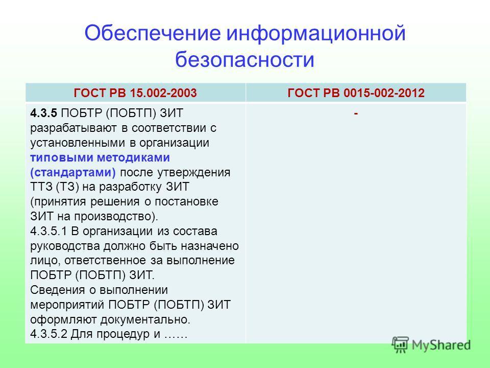 Обеспечение информационной безопасности ГОСТ РВ 15.002-2003ГОСТ РВ 0015-002-2012 4.3.5 ПОБТР (ПОБТП) ЗИТ разрабатывают в соответствии с установленными в организации типовыми методиками (стандартами) после утверждения ТТЗ (ТЗ) на разработку ЗИТ (приня