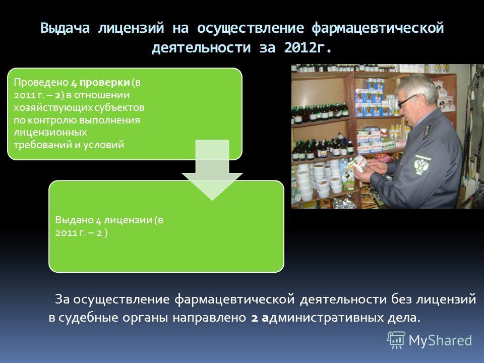 Выдача лицензий на осуществление фармацевтической деятельности за 2012г. Проведено 4 проверки (в 2011 г. – 2) в отношении хозяйствующих субъектов по контролю выполнения лицензионных требований и условий Выдано 4 лицензии (в 2011 г. – 2 ) За осуществл