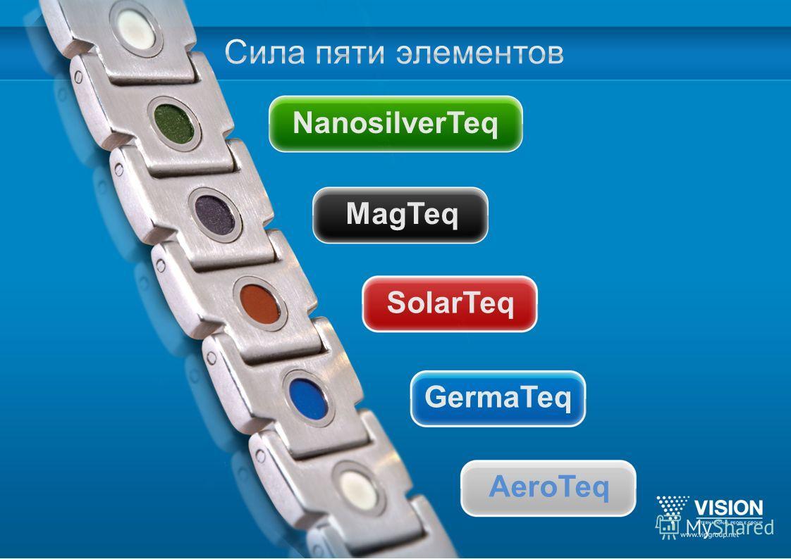 NanosilverTeq MagTeq SolarTeq GermaTeq AeroTeq