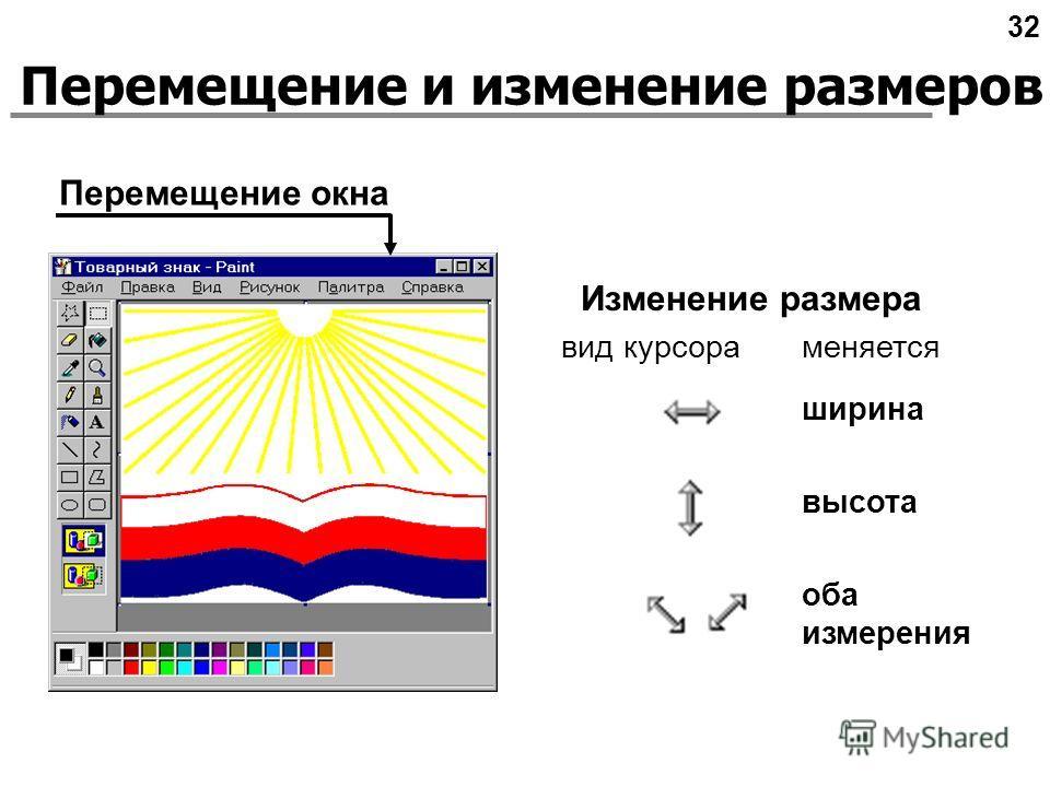 Перемещение окна 32 Изменение размера вид курсора меняется ширина высота оба измерения Перемещение и изменение размеров