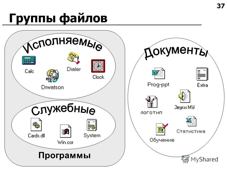 37 Программы Группы файлов