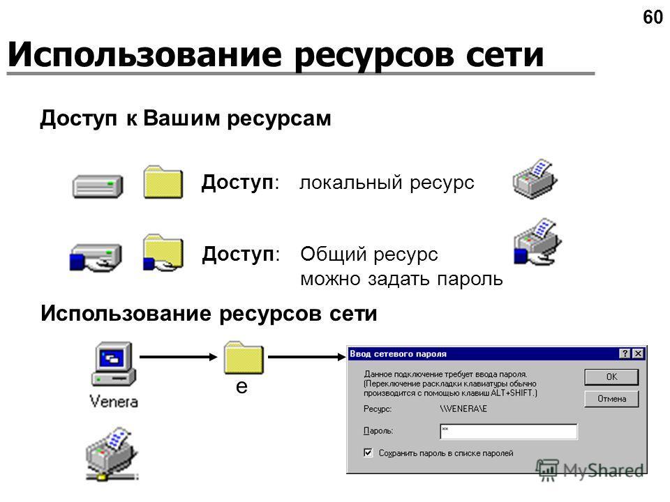 Использование ресурсов сети Доступ:локальный ресурс Доступ:Общий ресурс можно задать пароль Доступ к Вашим ресурсам Использование ресурсов сети е 60
