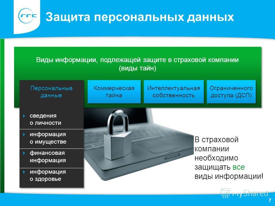 В страховой компании необходимо защищать все виды информации! Виды информации, подлежащей защите в страховой компании (виды тайн) Виды информации, подлежащей защите в страховой компании (виды тайн) Защита персональных данных Коммерческая тайна Интелл