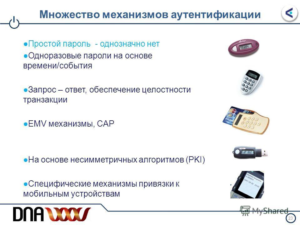 I Механизмы аутентификации Пароль Цифровой сертификат Смарт карта Биометрия Безопасность Стоимость Пароль через SMS Мобильный аплет Шифрованный пароль Носимый токен Шифрованный пароль Приемлемый вариант 22